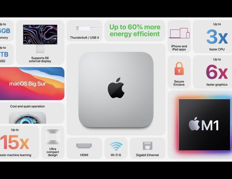 Le nouveau Mac Mini d'Apple avec puce M1 laisse Intel loin derrière dans les benchmarks