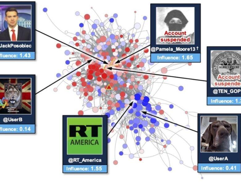 Le mécanisme d'IA prétend détecter la désinformation avec une précision de 96%, et même en retracer la source